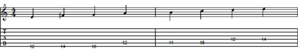 understanding-guitar-scales-minor.png