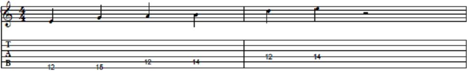 understanding-guitar-scales-pentatonic.png