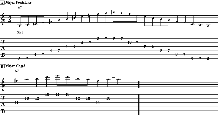 Major Scale Soloing Approach