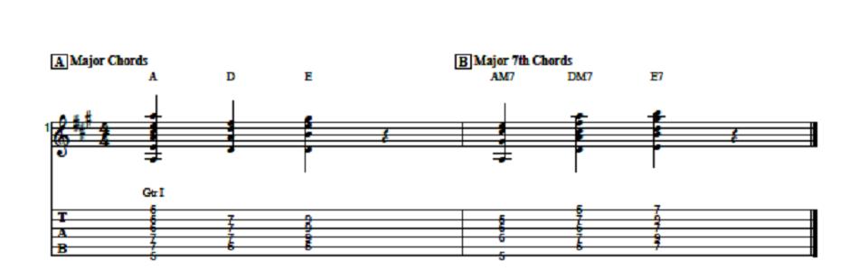 1 - 4 - 5 Chord Progression